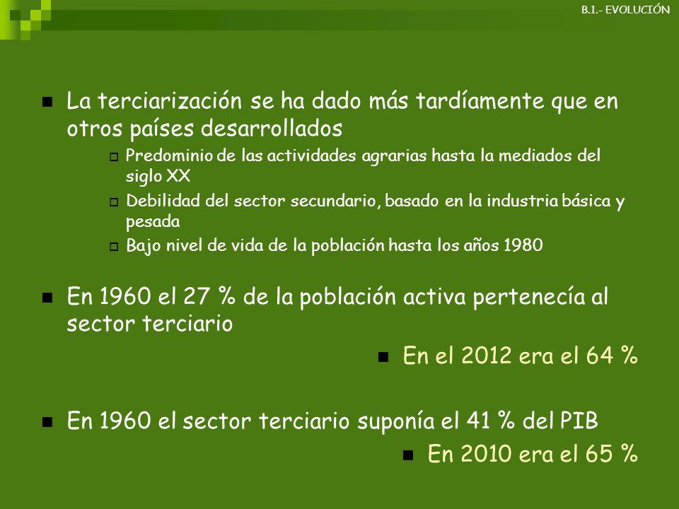 En 1960 el 27 % de la población activa pertenecía al sector terciario