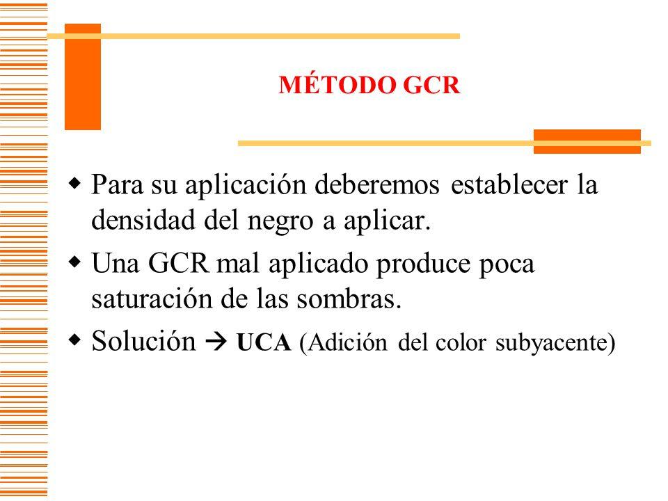 Una GCR mal aplicado produce poca saturación de las sombras.