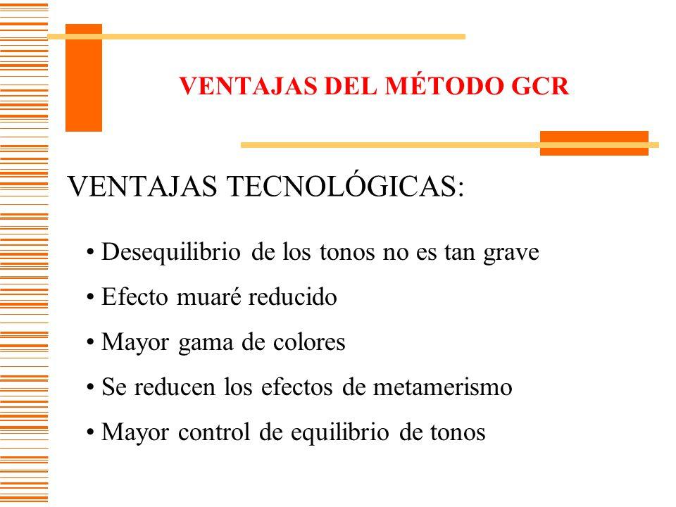 VENTAJAS DEL MÉTODO GCR