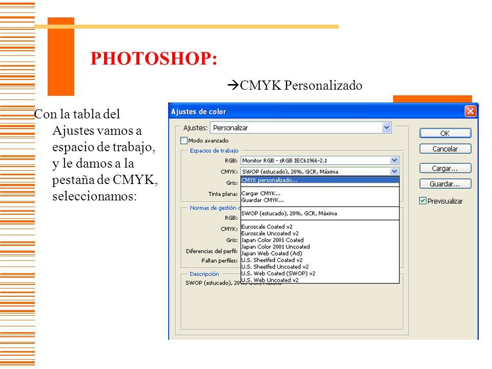 PHOTOSHOP: CMYK Personalizado