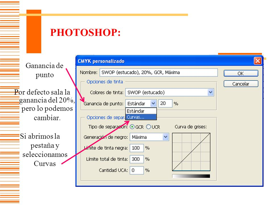 PHOTOSHOP: Ganancia de punto
