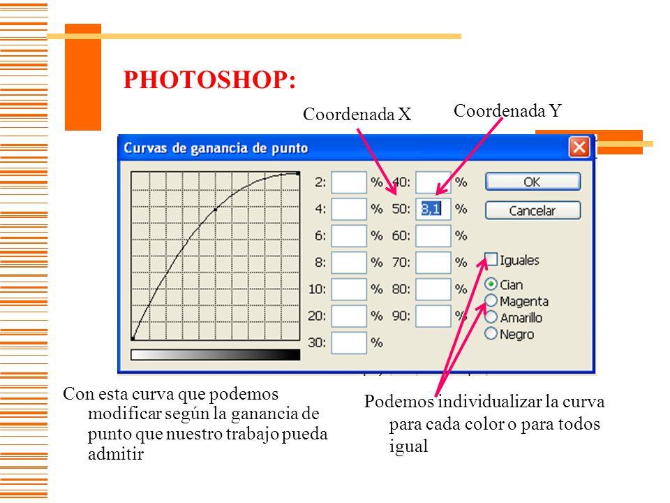 PHOTOSHOP: Coordenada Y Coordenada X