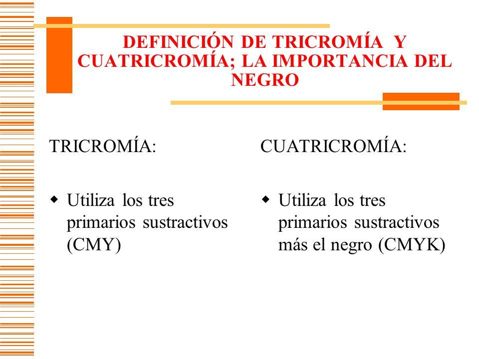 DEFINICIÓN DE TRICROMÍA Y CUATRICROMÍA; LA IMPORTANCIA DEL NEGRO