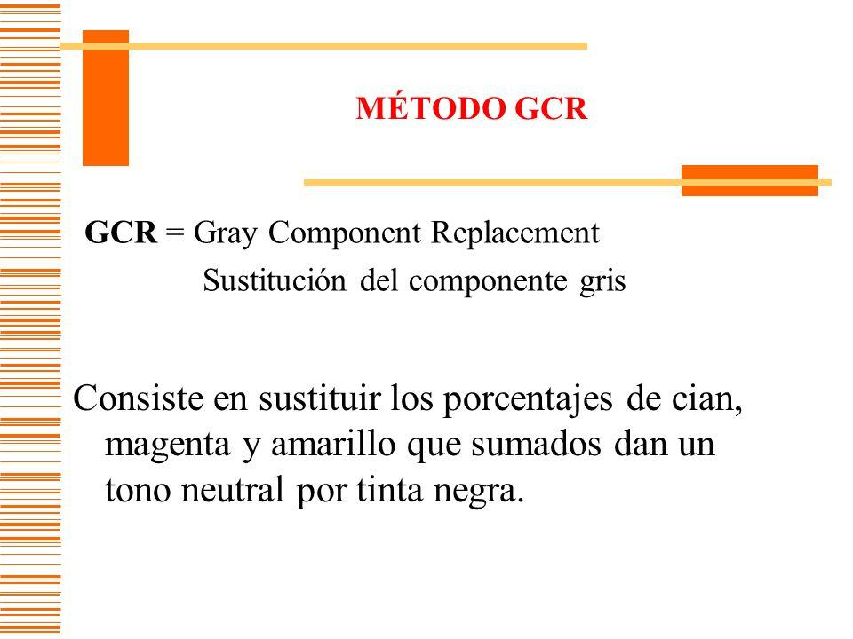 MÉTODO GCR GCR = Gray Component Replacement. Sustitución del componente gris.