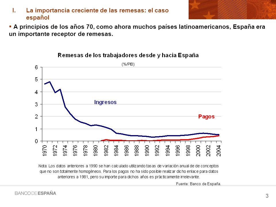 La importancia creciente de las remesas: el caso español