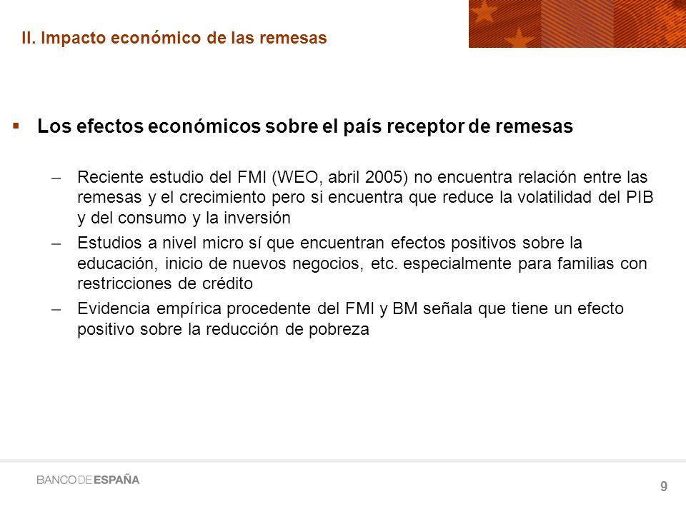 II. Impacto económico de las remesas