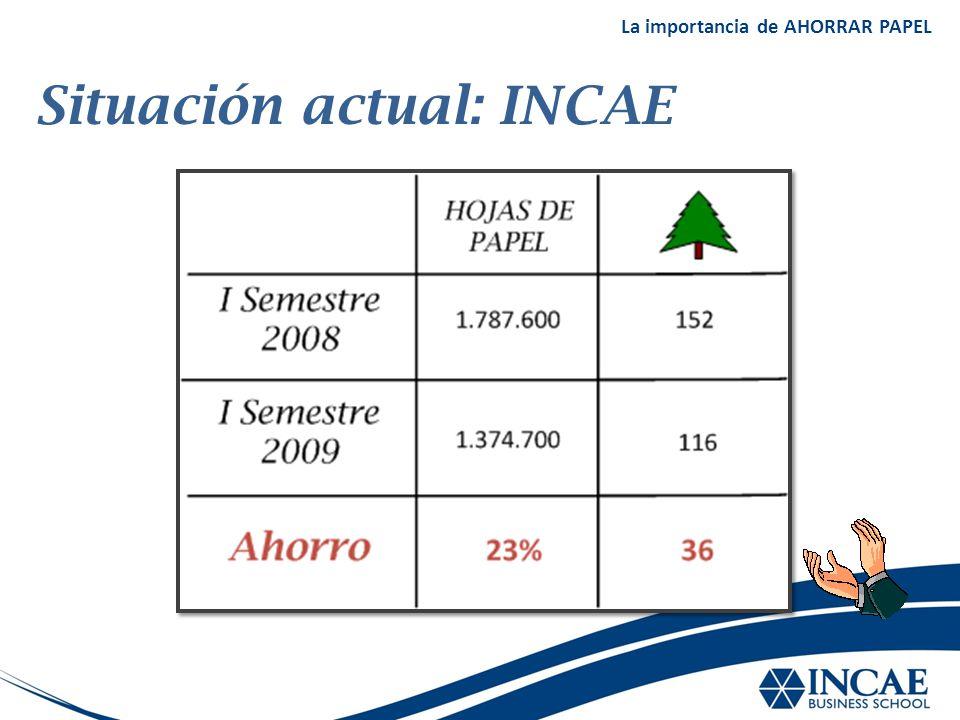 Situación actual: INCAE