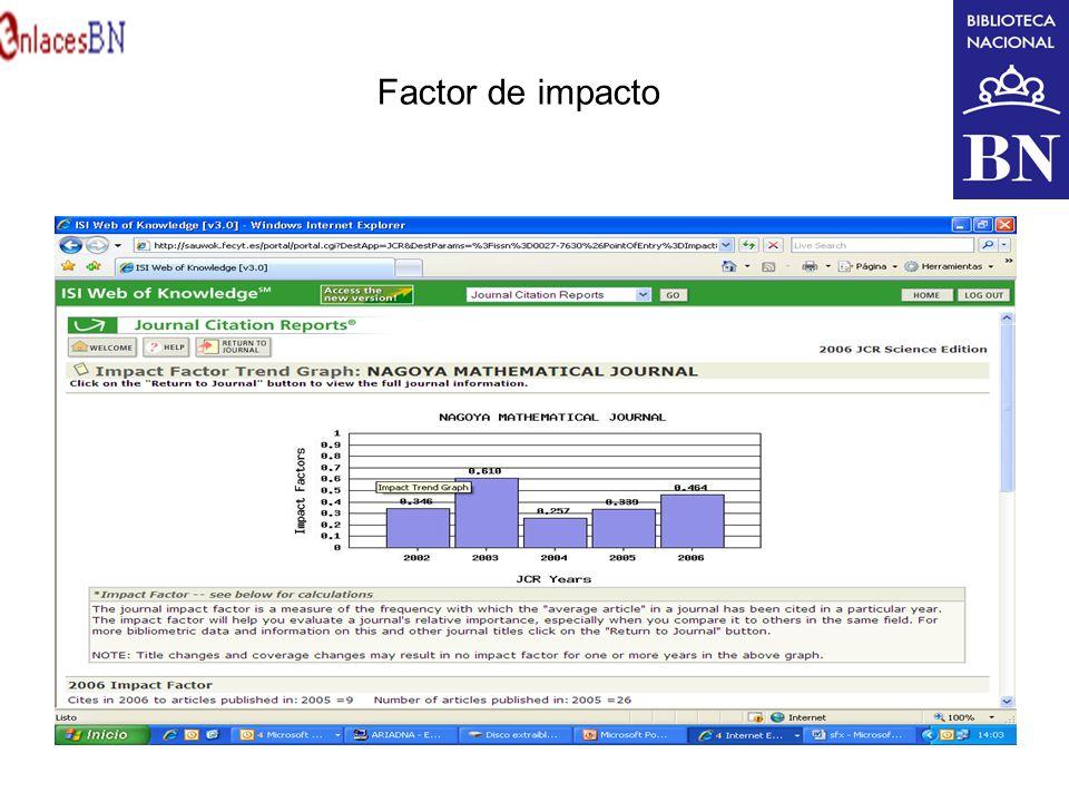 Factor de impacto