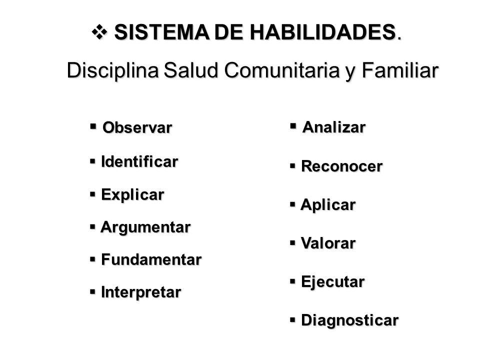 SISTEMA DE HABILIDADES.