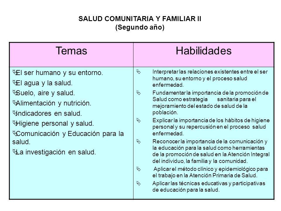 SALUD COMUNITARIA Y FAMILIAR II