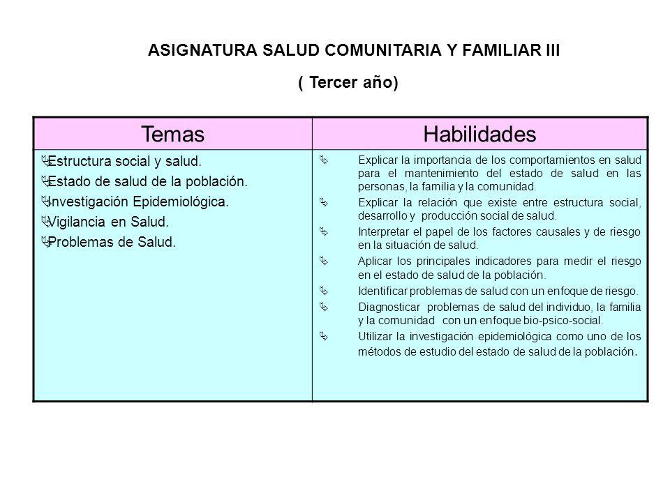 Temas Habilidades ASIGNATURA SALUD COMUNITARIA Y FAMILIAR III