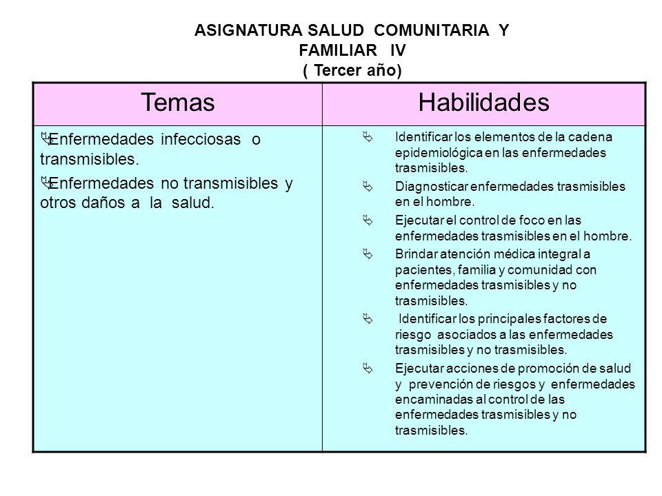 ASIGNATURA SALUD COMUNITARIA Y FAMILIAR IV