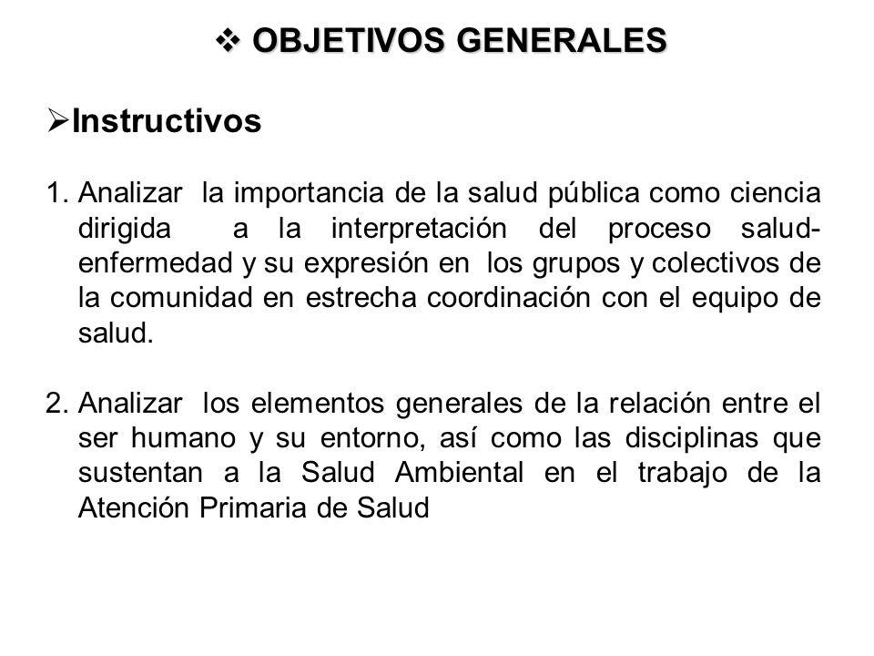 OBJETIVOS GENERALES Instructivos