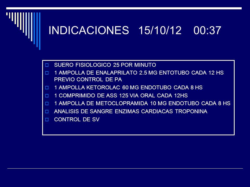 INDICACIONES 15/10/12 00:37 SUERO FISIOLOGICO 25 POR MINUTO