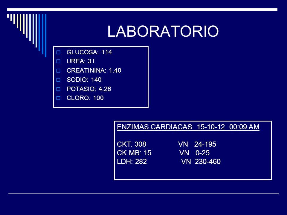 LABORATORIO ENZIMAS CARDIACAS 15-10-12 00:09 AM CKT: 308 VN 24-195