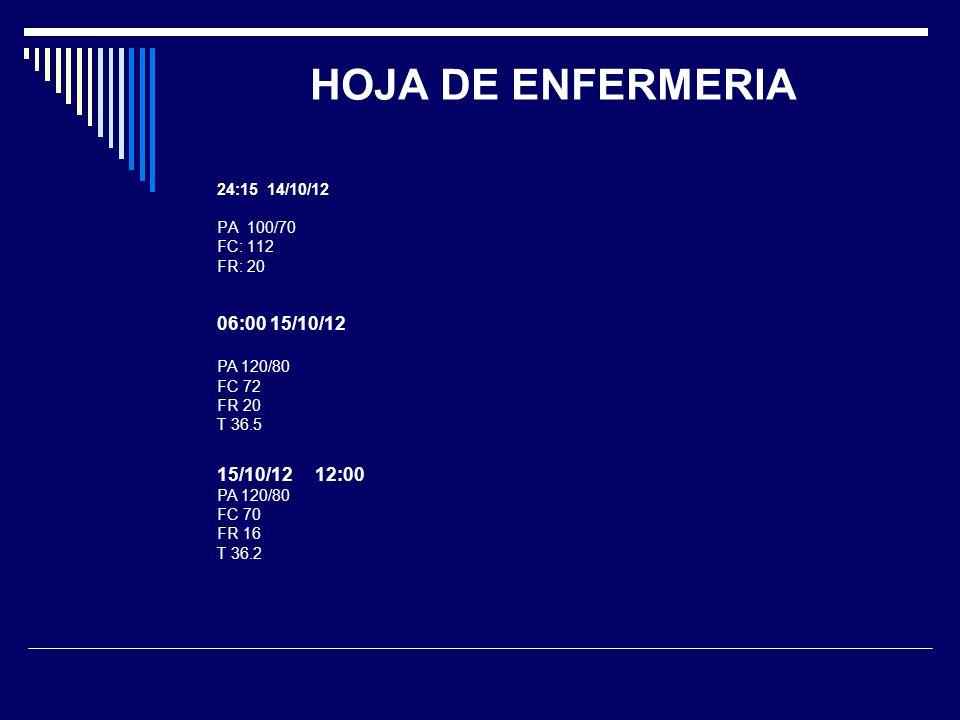 HOJA DE ENFERMERIA 06:00 15/10/12 15/10/12 12:00 24:15 14/10/12