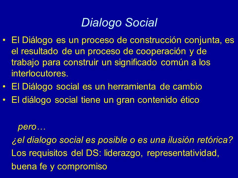 Dialogo Social
