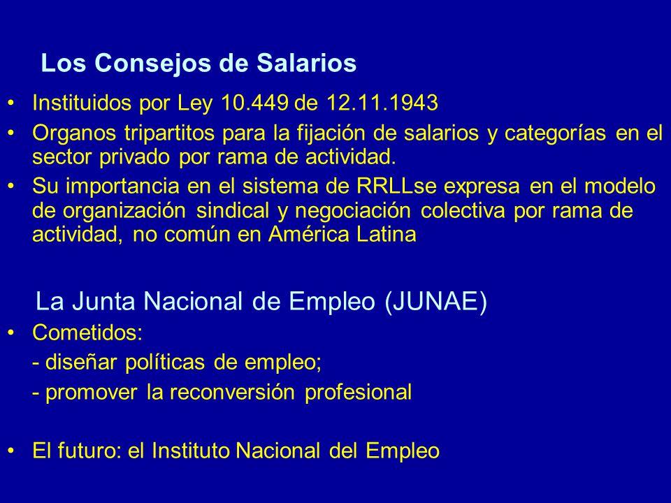 Los Consejos de Salarios