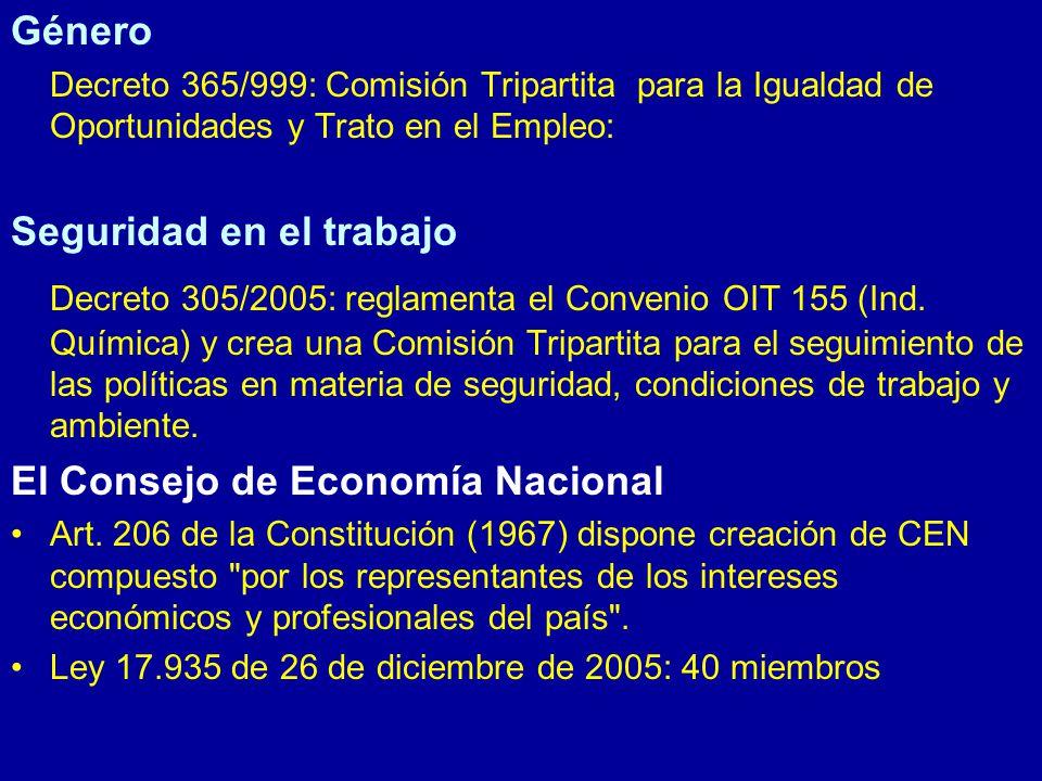 Género Decreto 365/999: Comisión Tripartita para la Igualdad de Oportunidades y Trato en el Empleo: