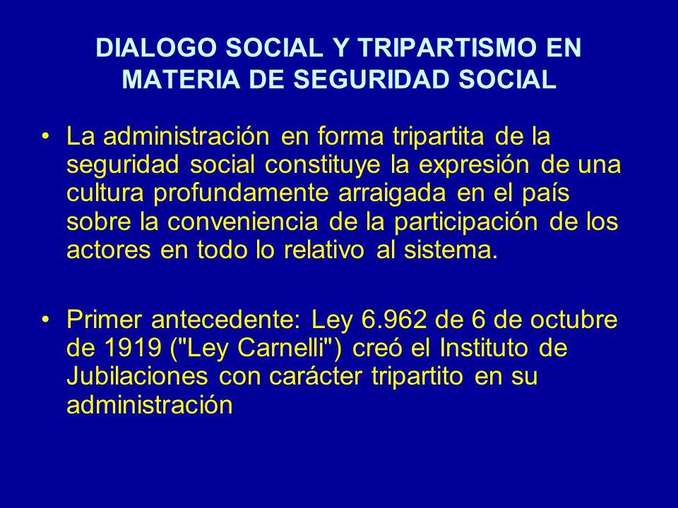 DIALOGO SOCIAL Y TRIPARTISMO EN MATERIA DE SEGURIDAD SOCIAL