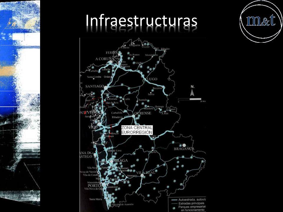 Infraestructuras Vías de alta capacidad y Parques Empresariales. Año 2005