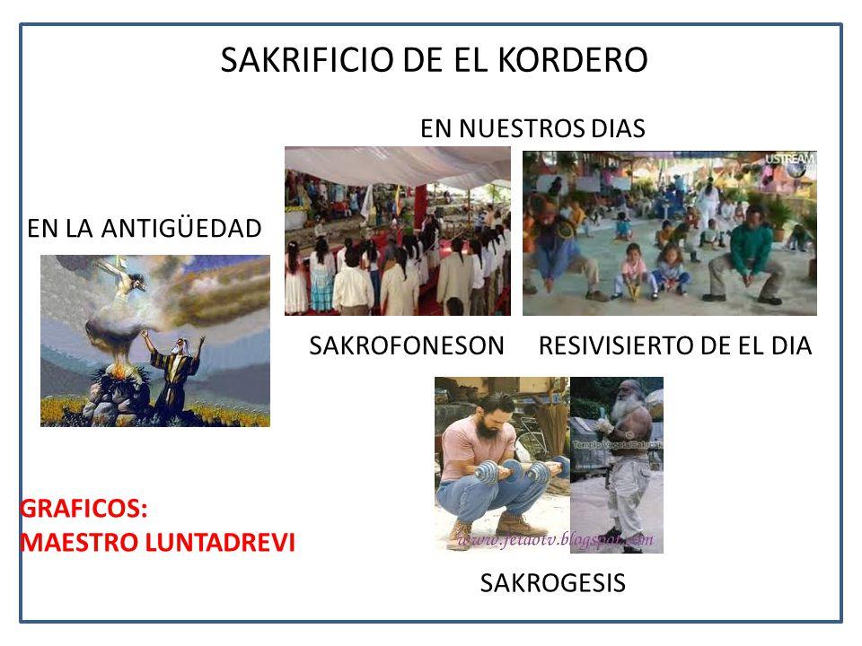 SAKRIFICIO DE EL KORDERO