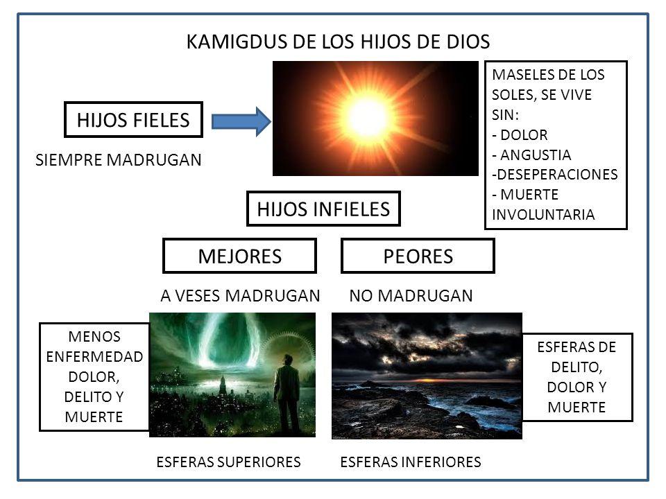 KAMIGDUS DE LOS HIJOS DE DIOS