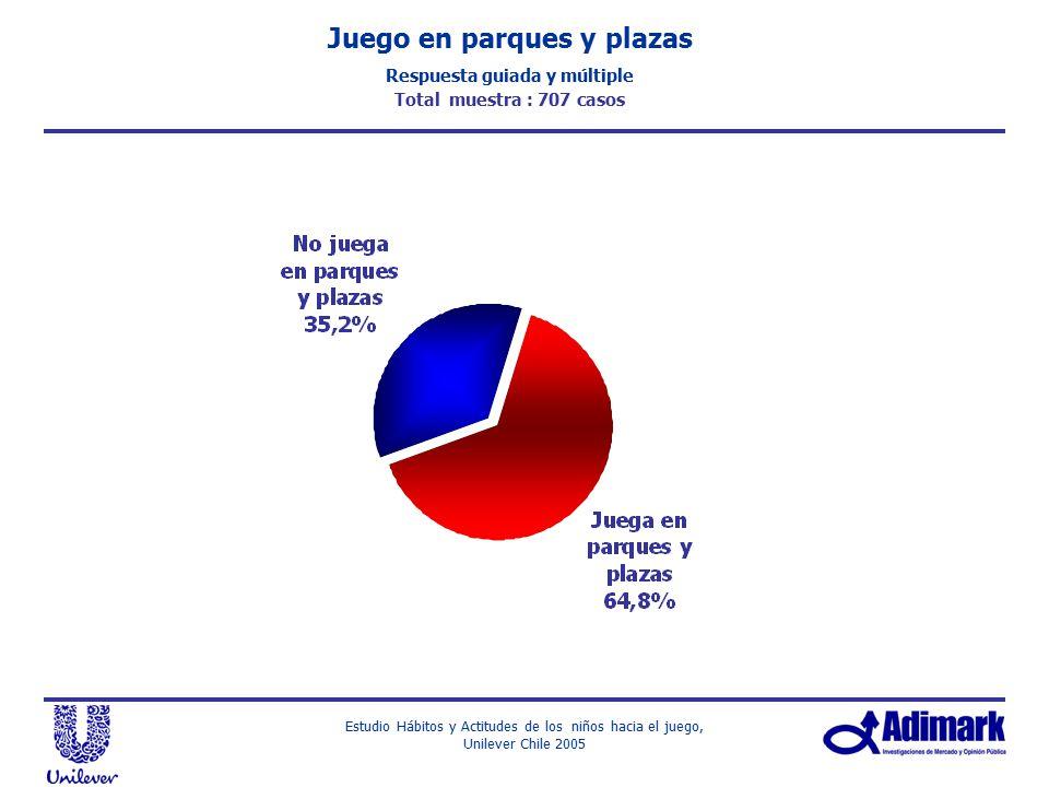Juego en parques y plazas Respuesta guiada y múltiple Total muestra : 707 casos