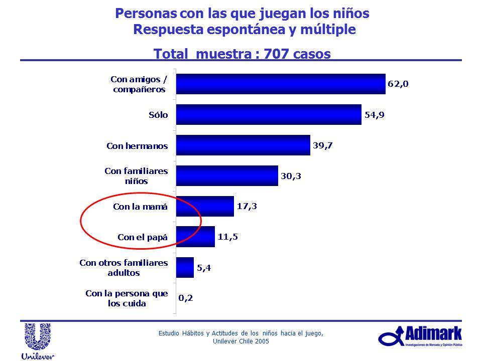 Personas con las que juegan los niños Respuesta espontánea y múltiple Total muestra : 707 casos