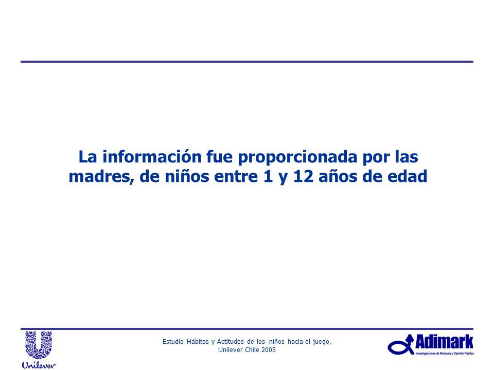 La información fue proporcionada por las madres, de niños entre 1 y 12 años de edad