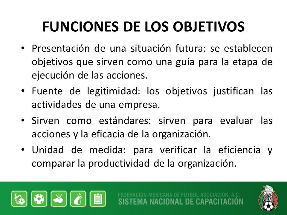 FUNCIONES DE LOS OBJETIVOS