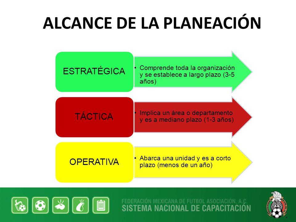ALCANCE DE LA PLANEACIÓN