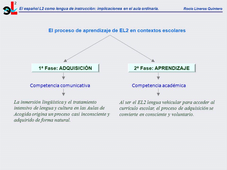 El proceso de aprendizaje de EL2 en contextos escolares