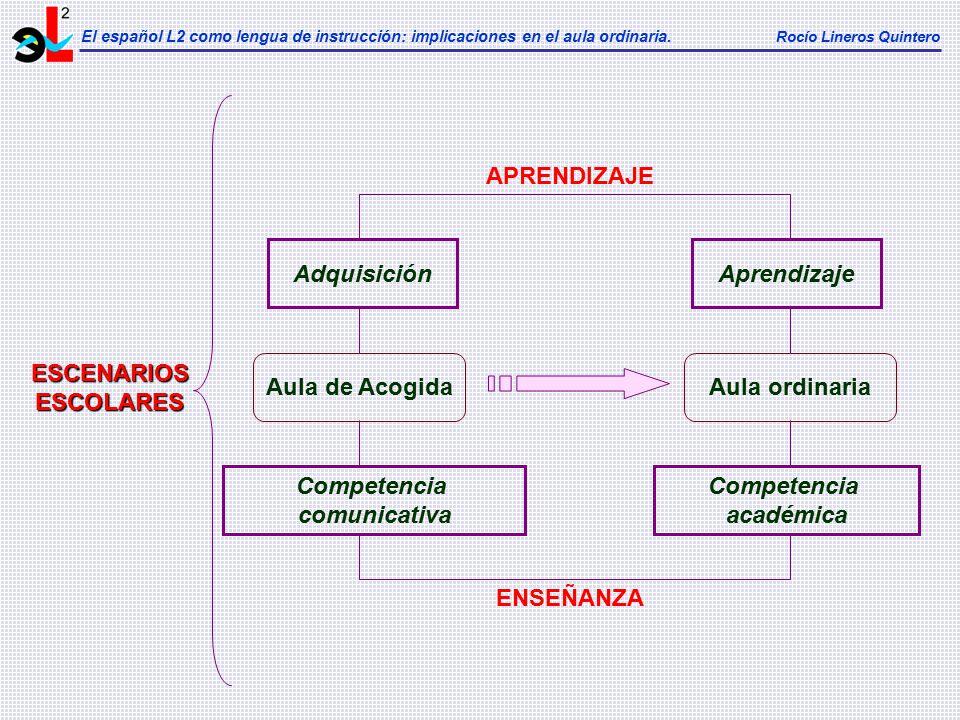 Competencia comunicativa Competencia académica