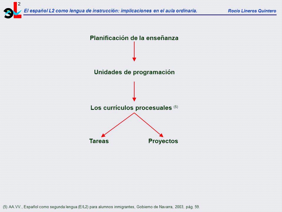 Planificación de la enseñanza Unidades de programación