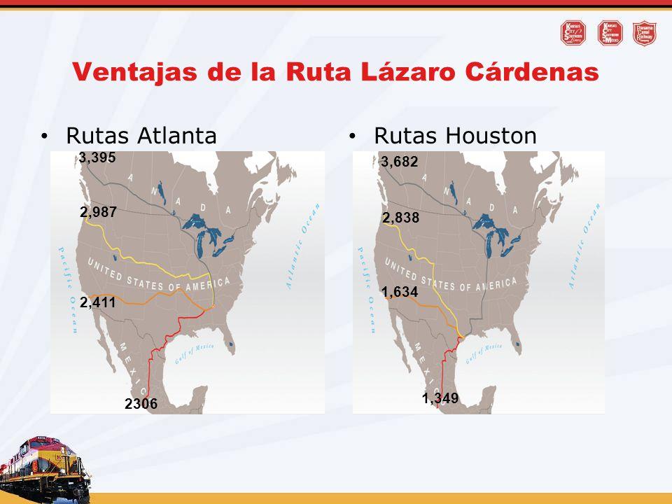 Ventajas de la Ruta Lázaro Cárdenas