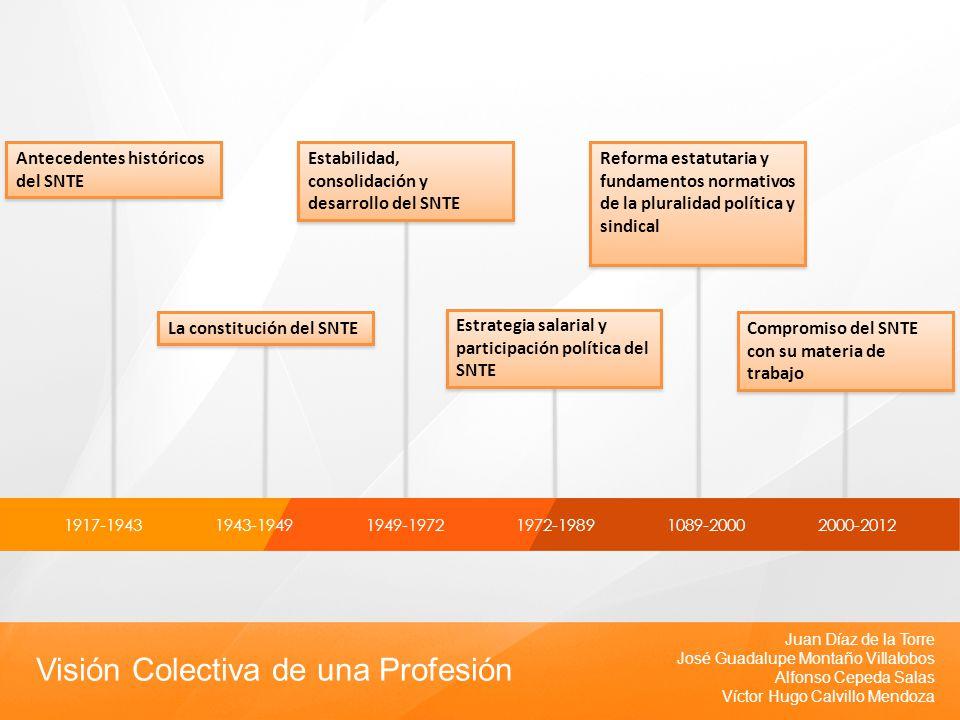 Visión Colectiva de una Profesión