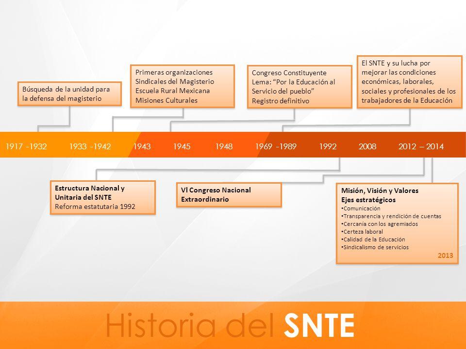 El SNTE y su lucha por mejorar las condiciones económicas, laborales, sociales y profesionales de los trabajadores de la Educación