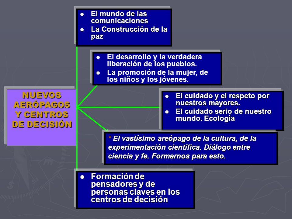 NUEVOS AERÓPAGOS Y CENTROS DE DECISIÓN
