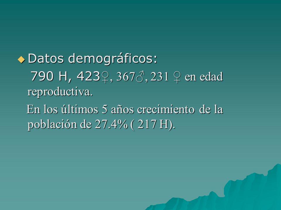 Datos demográficos: 790 H, 423♀, 367♂, 231 ♀ en edad reproductiva.