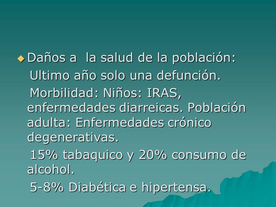 Daños a la salud de la población: