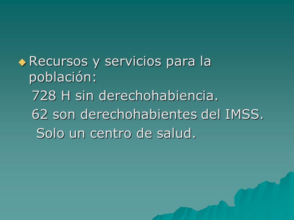 Recursos y servicios para la población: