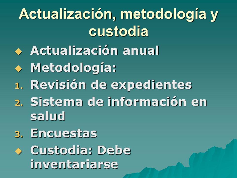 Actualización, metodología y custodia