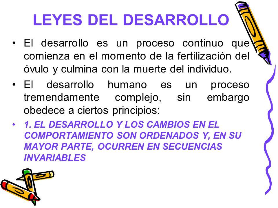 LEYES DEL DESARROLLO