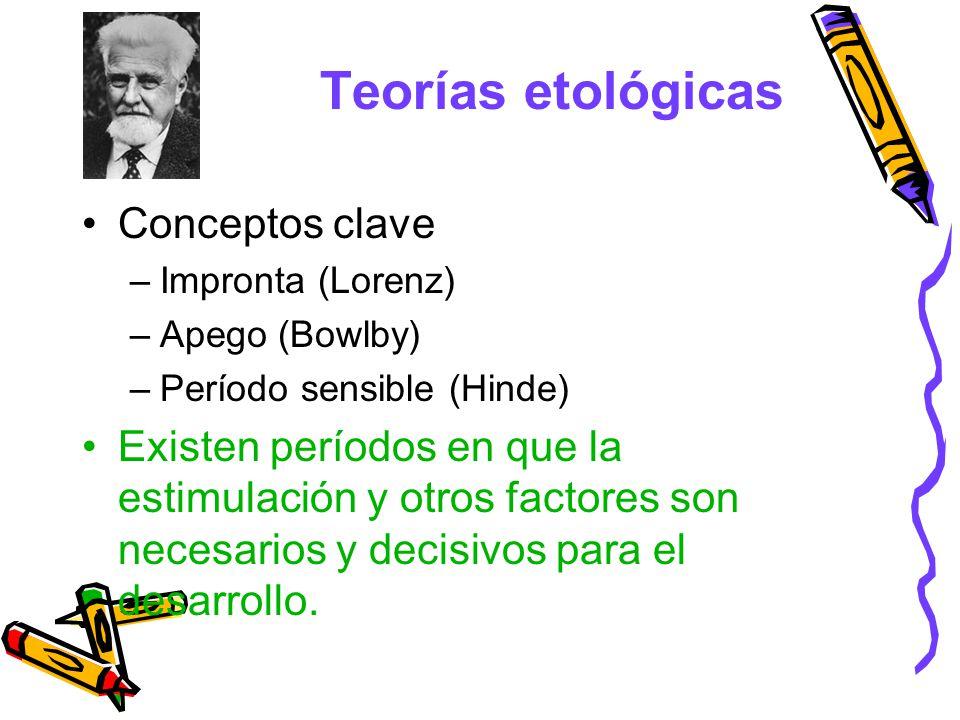 Teorías etológicas Conceptos clave