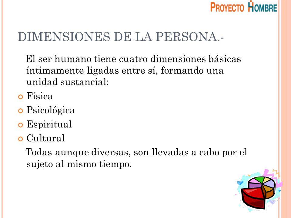DIMENSIONES DE LA PERSONA.-