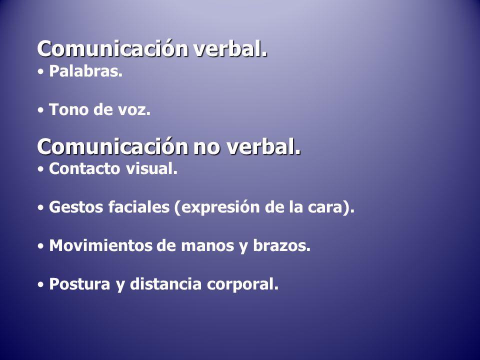 Comunicación no verbal.