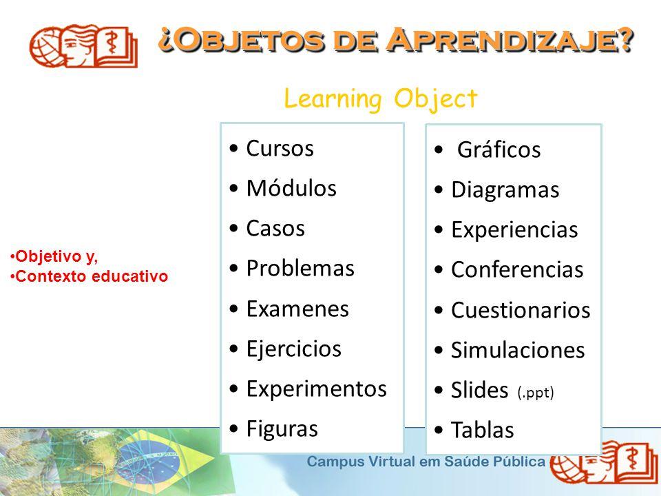 ¿Objetos de Aprendizaje