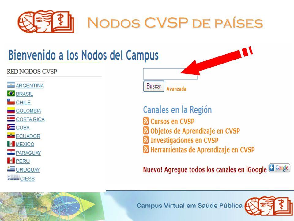 Nodos CVSP de países