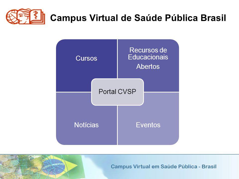 Campus Virtual de Saúde Pública Brasil